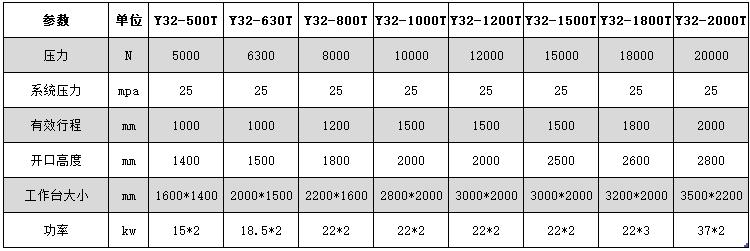 1650吨定制SMC玻璃钢制品模压油压机技术参数