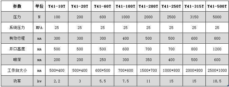 Y41-100T数控单柱油压机技术参数